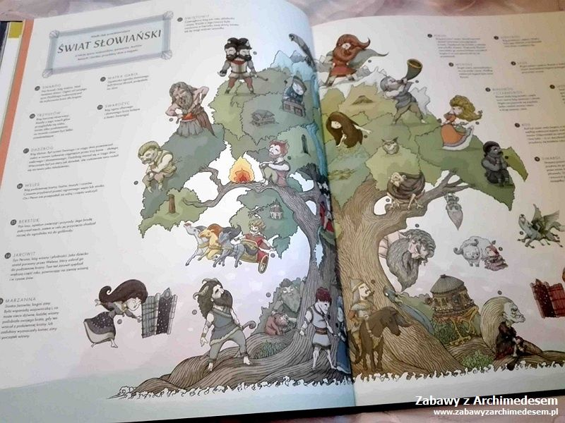 atlas mitów