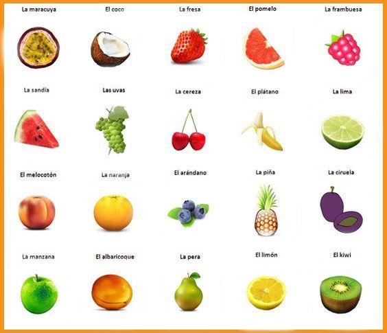 Owoce - las frutas